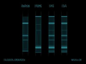 fun, funny, t-shirt, divertido, gracioso, camiseta, test paternidad, paternity test, anakin, padme, luke, leia, star wars, science, ciencia, biology, biología