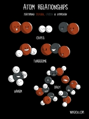 fun, funny, t-shirt, atoms, molecules, couple, chemistry, threesome, harem, orgy, science, scientist
