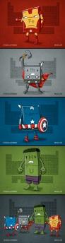 science, fun, funny, curious, desig, drawing, illustration, scientist, chemistry, biology, cute, ciencia, avengers, química, vengadores, hulk, thor, iron man, curioso