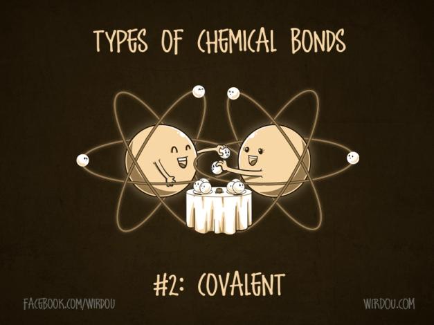 external image chemical-bonds-covalent.jpg?w=627&h=470