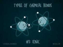 Chemical Bonds - Ionic