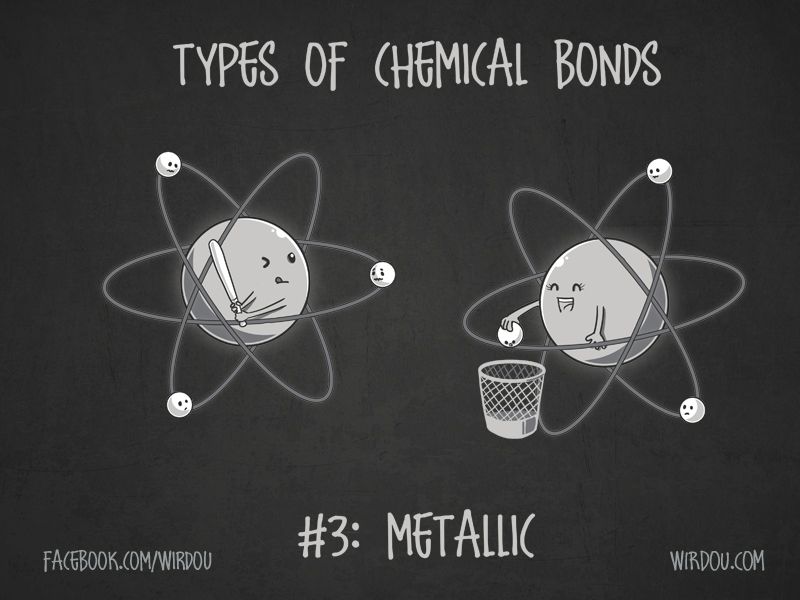 metallic bond  u2013 chem ju