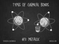 Chemical Bonds- Metallic