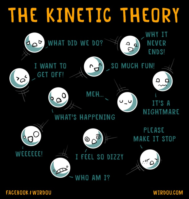 The-Kinetic-Theory