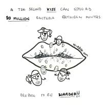 science, curious, curiosity, fun, funny, humor, kiss, bacteria, million, microbiology