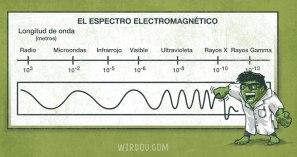 ciencia, humor, divertido, gracioso, espectro, ondas, luz, física, científico, hulk, marvel, gamma