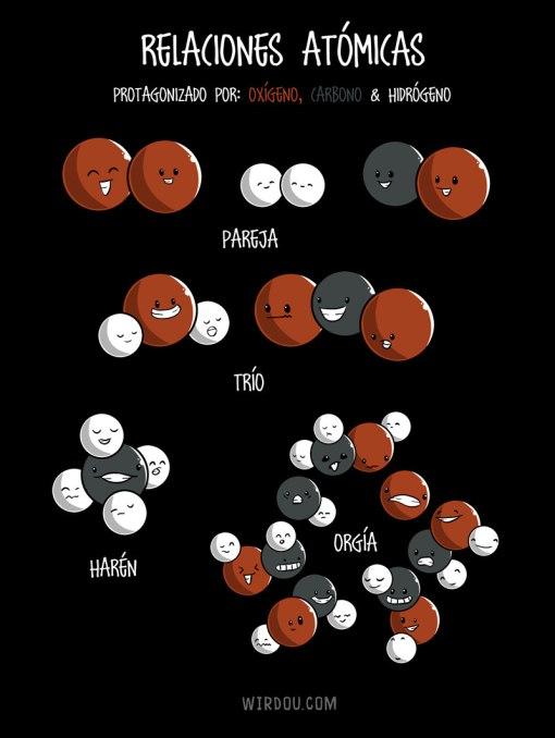 ciencia, humor, divertido, gracioso, enlaces, química, relaciones, pareja, trío, harén, orgía, electrones, átomos, moléculas