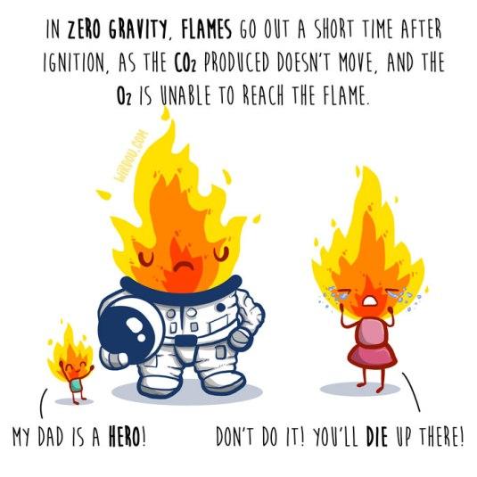 fuego-espacio-inglés-para-web