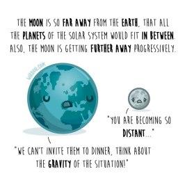 tierra-luna-distancia-inglés-para-web