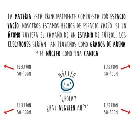 atomo-tamaño-español-para-web