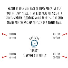 atomo-tamaño-inglés-para-web